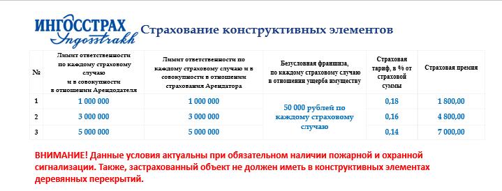 ... Требование о возмещении вреда заявлено на территории Российской  Федерации и рассматривается в соответствии с законодательством Российской  Федерации. 9bba4c82edd